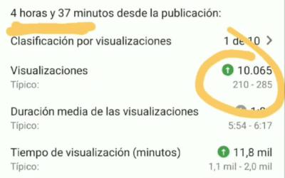 Posicionamiento en Youtube: La base para generar visitas